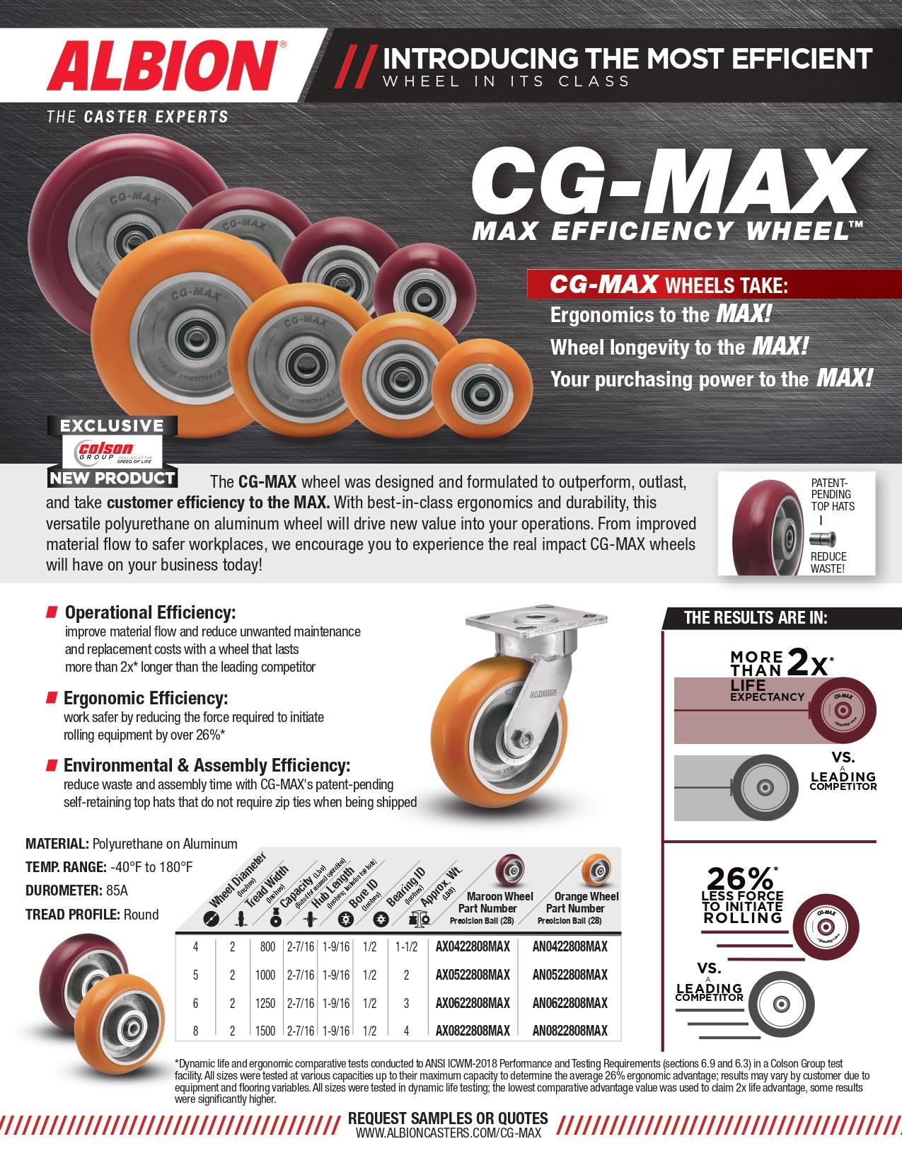 CG Max new caster specs
